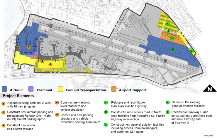 San Diego International Airport Airport Projects 2008 Airport Master Plan